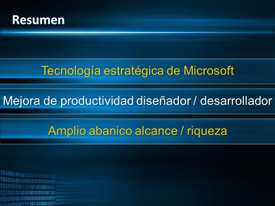 Tecnología estratégica de Microsoft Mejora de productividad diseñador / desarrollador Amplio abanico alcance / riqueza
