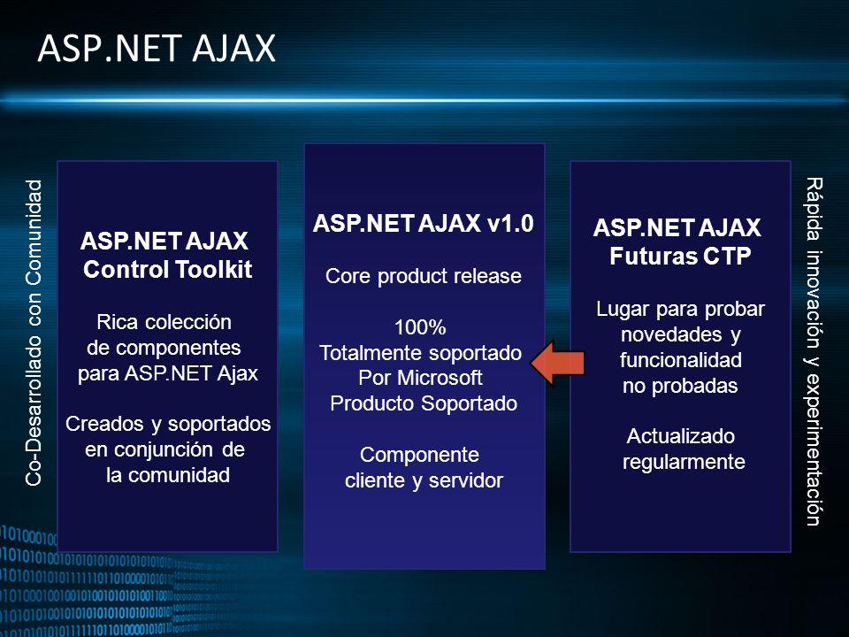 ASP.NET AJAX ASP.NET AJAX v1.0 Core product release 100% Totalmente soportado Por Microsoft Producto Soportado Componente cliente y servidor ASP.NET A