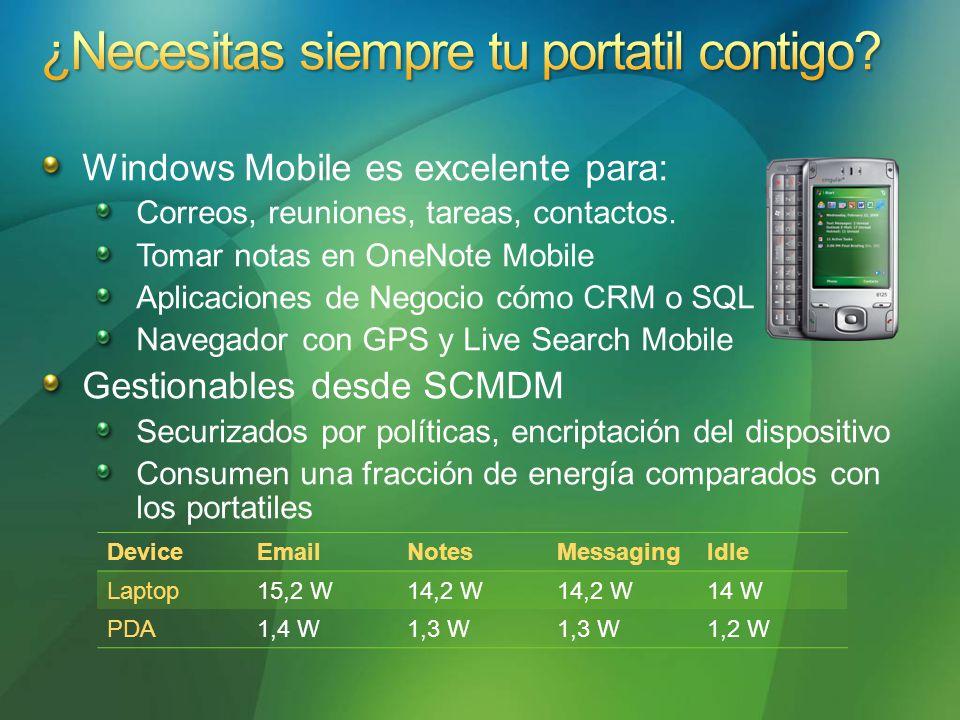Windows Mobile es excelente para: Correos, reuniones, tareas, contactos.
