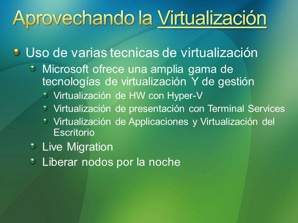 Uso de varias tecnicas de virtualización Microsoft ofrece una amplia gama de tecnologías de virtualización Y de gestión Virtualización de HW con Hyper-V Virtualización de presentación con Terminal Services Virtualización de Applicaciones y Virtualización del Escritorio Live Migration Liberar nodos por la noche