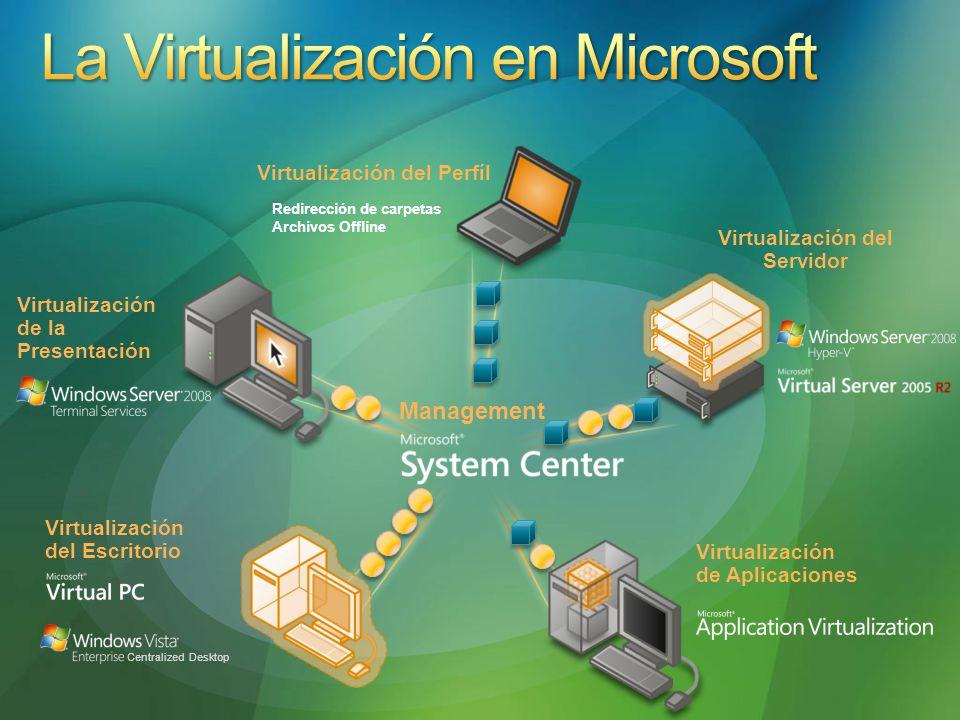 Management Virtualización de Aplicaciones Virtualización de la Presentación Virtualización del Servidor Virtualización del Perfíl Redirección de carpetas Archivos Offline Virtualización del Escritorio Centralized Desktop
