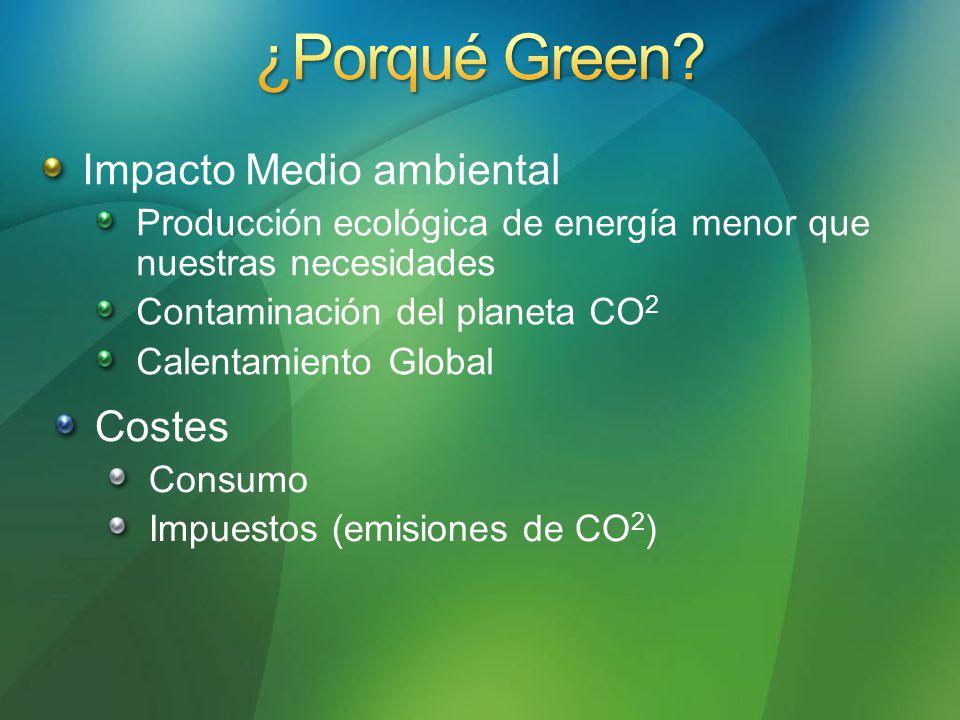 Impacto Medio ambiental Producción ecológica de energía menor que nuestras necesidades Contaminación del planeta CO 2 Calentamiento Global Costes Consumo Impuestos (emisiones de CO 2 )
