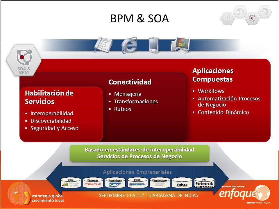 BPM & SOA Conectividad Mensajeria Mensajeria Transformaciones Transformaciones Ruteos Ruteos Habilitación de Servicios Interoperabilidad Interoperabil