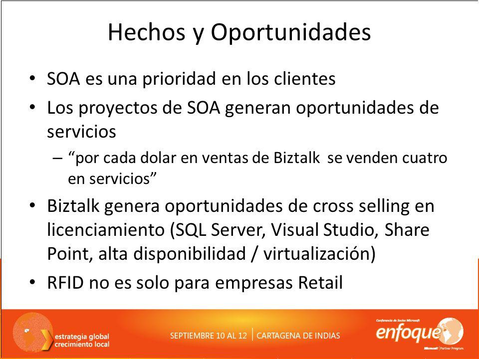 Hechos y Oportunidades SOA es una prioridad en los clientes Los proyectos de SOA generan oportunidades de servicios – por cada dolar en ventas de Bizt