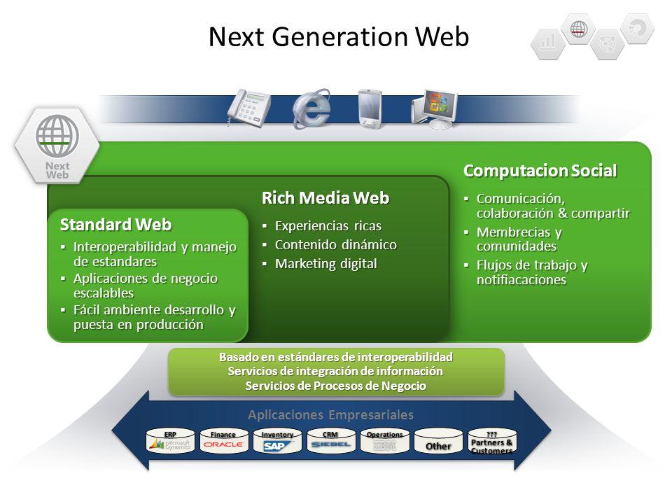 Next Generation Web Rich Media Web Experiencias ricas Experiencias ricas Contenido dinámico Contenido dinámico Marketing digital Marketing digital Sta