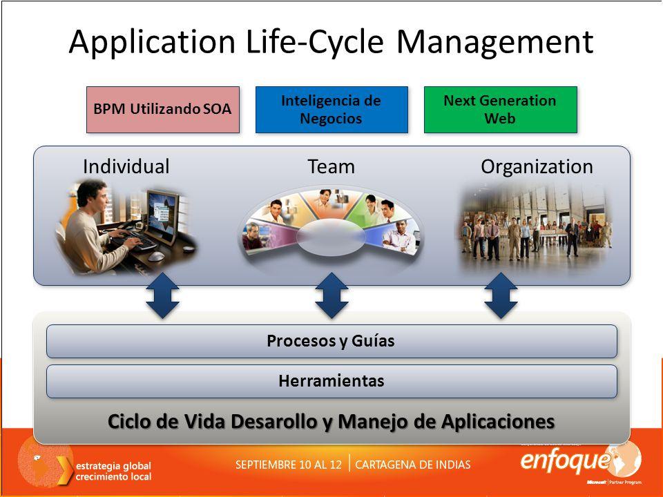 Application Life-Cycle Management Ciclo de Vida Desarollo y Manejo de Aplicaciones Procesos y Guías IndividualTeamOrganization Herramientas Inteligenc