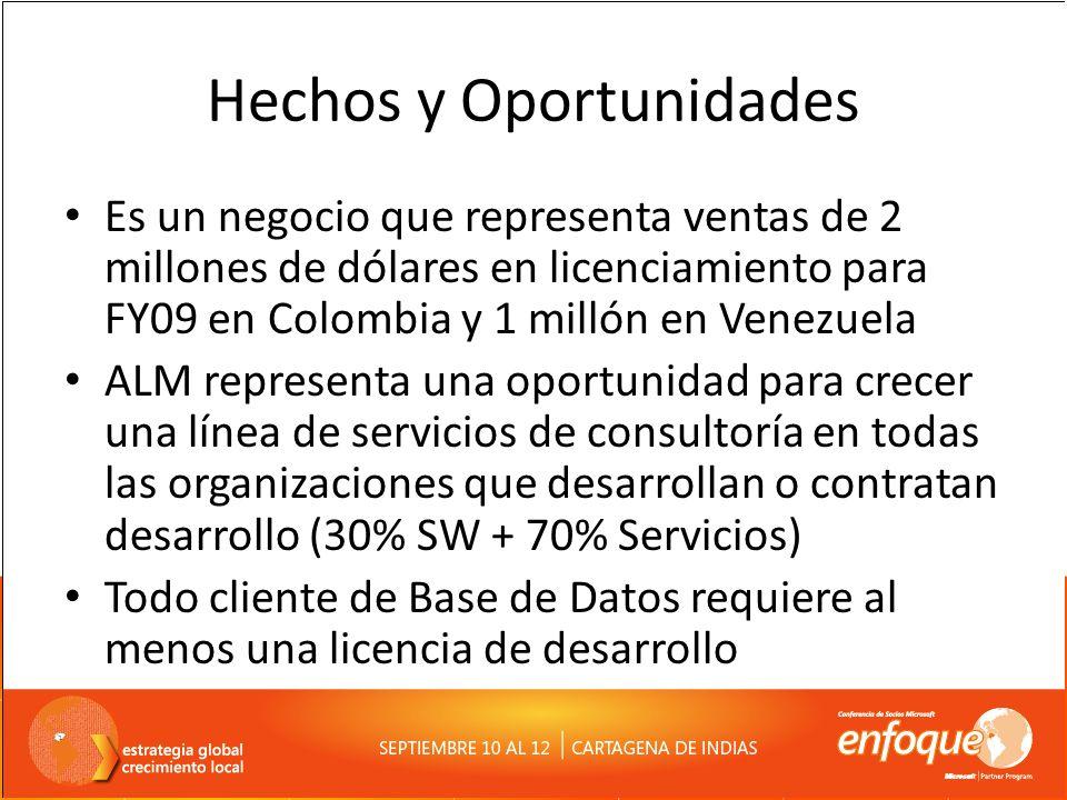 Hechos y Oportunidades Es un negocio que representa ventas de 2 millones de dólares en licenciamiento para FY09 en Colombia y 1 millón en Venezuela AL