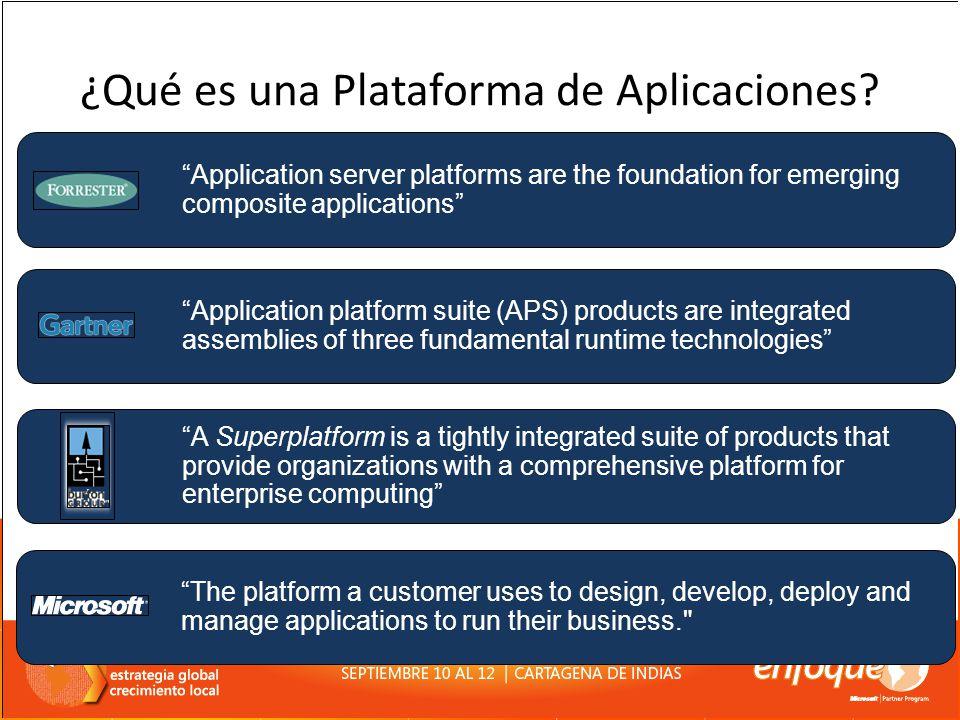 ¿Qué es una Plataforma de Aplicaciones? Application server platforms are the foundation for emerging composite applications Application platform suite