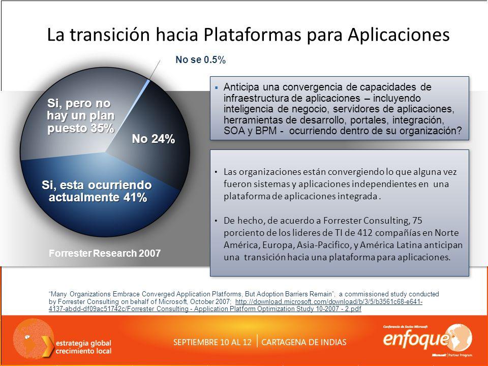 Actualizando la base Instalada de SQL Server - El soporte de SQL Server 2000 venció en Abril 2008 - 60% de la Base Instalada esta en SQL 2000 o anteriores sin SA - 35% de la Base Instalada Posee SA de SQL 2005 - Migrando de otras Bases de datos -Aproximadamente 25% de las Bases de Datos de Oracle están en versiones 9x - Access y MySQL con un porcentaje alto en pequeña y mediana empresa Vendiendo a Nuevos Clientes - 3500 unidades nuevas de servidores para uso con Base de Datos para FY09 - Penetración de pequeña y mediana empresa baja a soluciones que utilicen Bases de Datos (Excel) aprox 43% Oportunidades de Negocio y Servicios Microsoft ® SQL Server ® 2008 entrega oportunidades de alto impacto para los socios diversificando entre clientes y escenarios de compra Alto impacto en Oportunidades de Servicios con Microsoft SQL Server 2008 Desarrollo de Aplicaciones Empresariales e Integración Business Intelligence Data Warehousing Consolidación de Servidores y Optimización Aplicaciones Movíles y Web