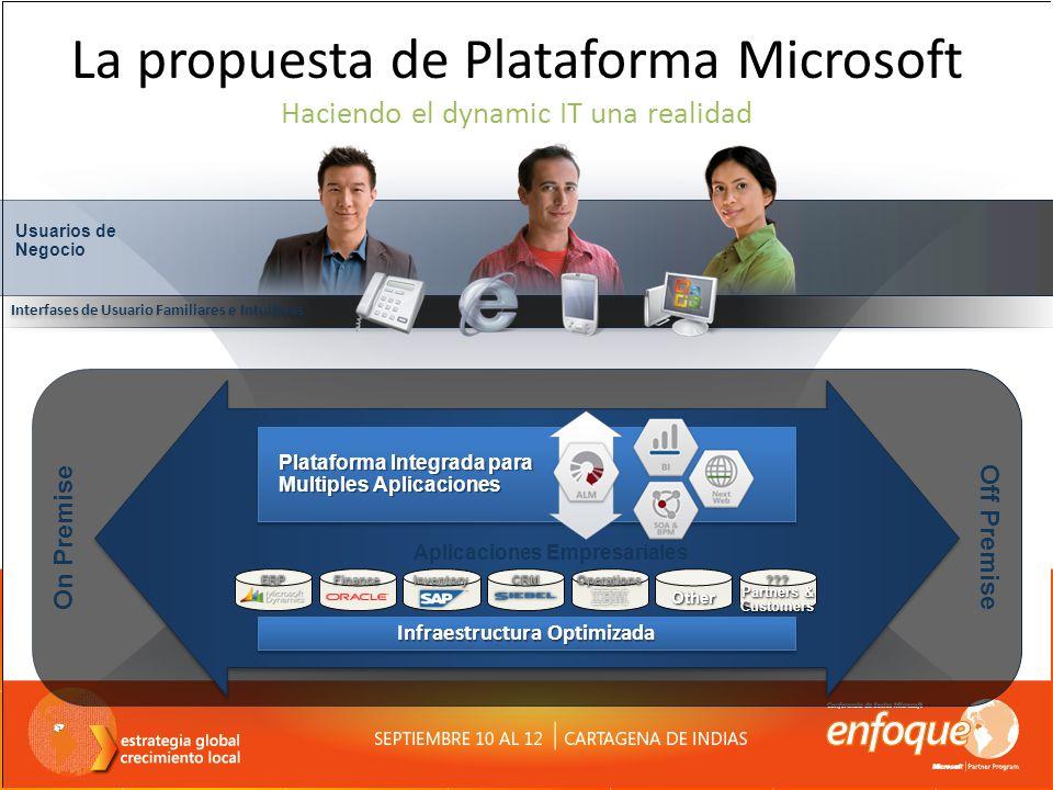 Usuarios de Negocio La propuesta de Plataforma Microsoft Haciendo el dynamic IT una realidad Off Premise On Premise Infraestructura Optimizada Platafo
