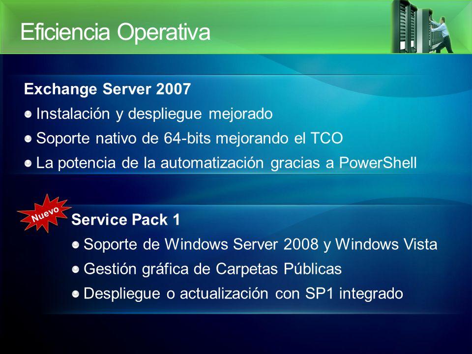 Exchange Server 2007 Instalación y despliegue mejorado Soporte nativo de 64-bits mejorando el TCO La potencia de la automatización gracias a PowerShell Service Pack 1 Soporte de Windows Server 2008 y Windows Vista Gestión gráfica de Carpetas Públicas Despliegue o actualización con SP1 integrado Eficiencia Operativa Nuevo