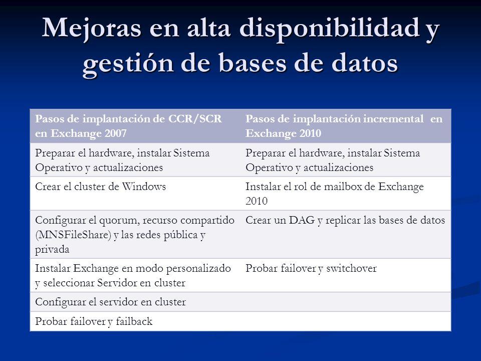 Mejoras en alta disponibilidad y gestión de bases de datos Pasos de implantación de CCR/SCR en Exchange 2007 Pasos de implantación incremental en Exch
