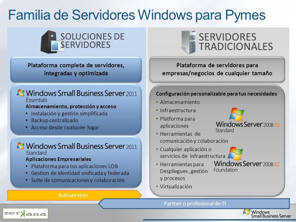 Familia de Servidores Windows para Pymes SOLUCIONES DE SERVIDORES SERVIDORES TRADICIONALES Plataforma completa de servidores, integradas y optimizada