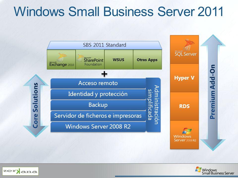 Windows Small Business Server 2011 Servidor de ficheros e impresoras Backup Identidad y protección Acceso remoto WSUSOtras Apps Hyper V RDS SBS 2011 S