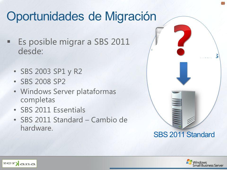 Oportunidades de Migración Es posible migrar a SBS 2011 desde: SBS 2003 SP1 y R2 SBS 2008 SP2 Windows Server plataformas completas SBS 2011 Essentials