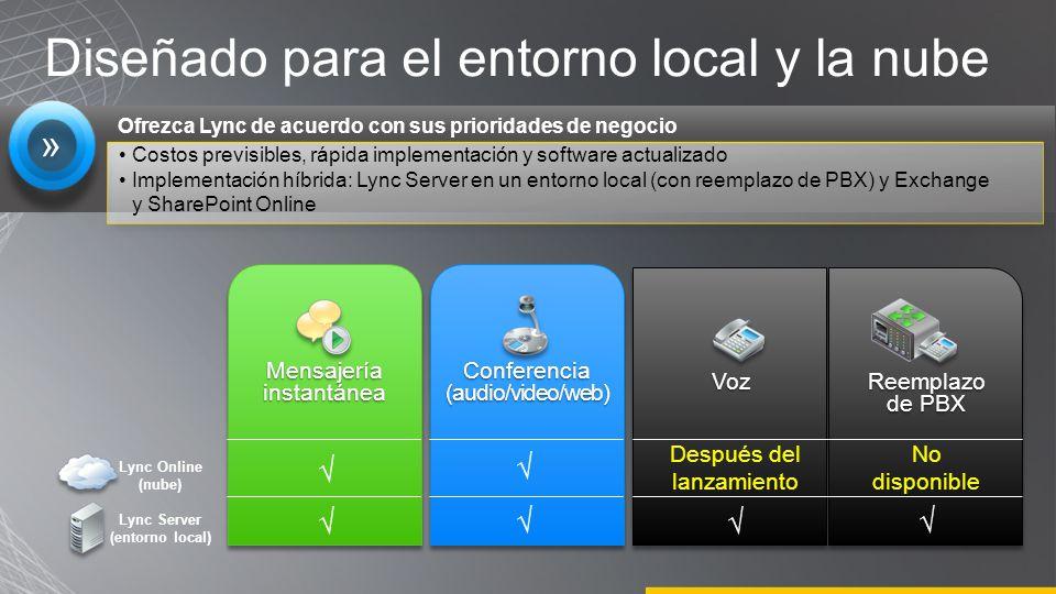 Diseñado para el entorno local y la nube Costos previsibles, rápida implementación y software actualizado Implementación híbrida: Lync Server en un entorno local (con reemplazo de PBX) y Exchange y SharePoint Online » » Ofrezca Lync de acuerdo con sus prioridades de negocio Conferencia (audio/video/web) Conferencia (audio/video/web) Voz Mensajería instantánea Reemplazo de PBX Lync Online (nube) Lync Server (entorno local) Después del lanzamiento No disponible