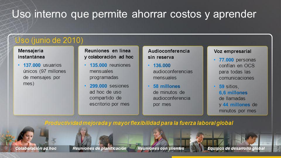 Uso interno que permite ahorrar costos y aprender Productividad mejorada y mayor flexibilidad para la fuerza laboral global Colaboración ad hocReuniones de planificaciónReuniones con clientesEquipos de desarrollo global Uso (junio de 2010)