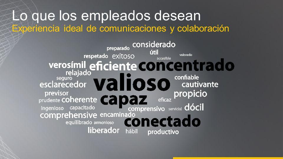 Lo que los empleados desean Experiencia ideal de comunicaciones y colaboración