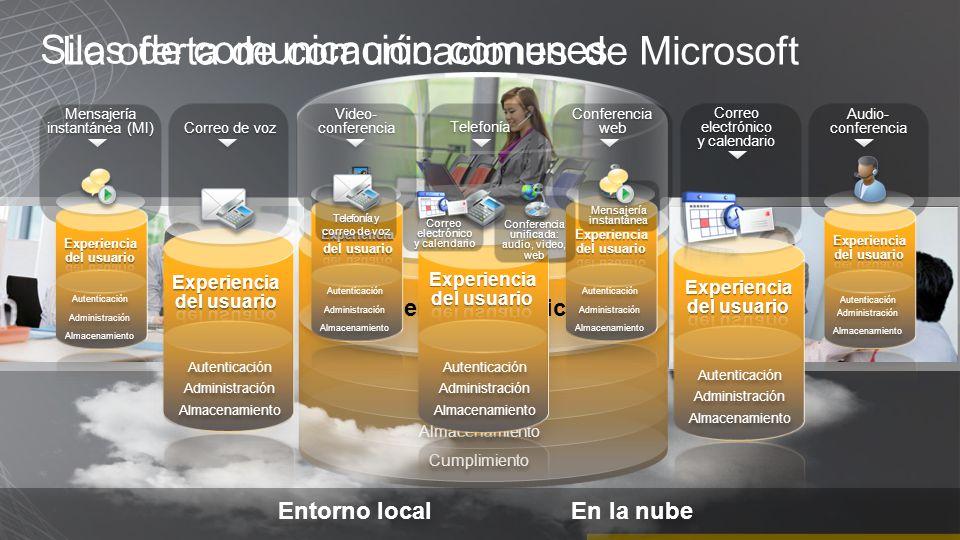 Microsoft Lync Conecta a las personas de nuevas maneras, en cualquier momento y en cualquier lugar Implementación sencilla mediante interoperabilidad y extensibilidad Reducción de costos mediante comunicaciones integradas Mensajería instantánea y presencia Audioconferencia, videoconferencia y conferencia web Telefonía y voz empresarial Adopción rápida gracias a la facilidad de uso y a Microsoft Office