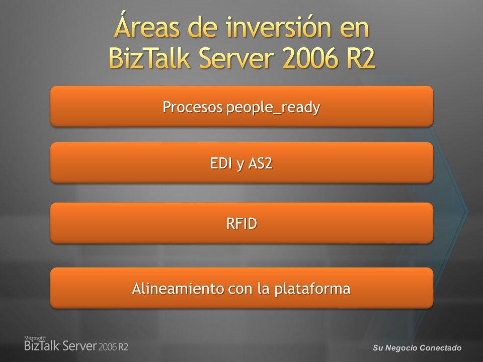 Su Negocio Conectado Procesos people_ready EDI y AS2 Alineamiento con la plataforma RFIDRFID