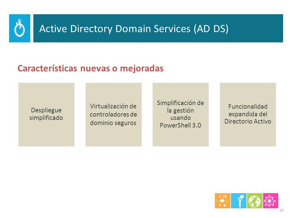 14 Active Directory Domain Services (AD DS) Características nuevas o mejoradas Despliegue simplificado Virtualización de controladores de dominio segu
