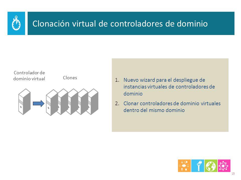 Clonación virtual de controladores de dominio 1.Nuevo wizard para el despliegue de instancias virtuales de controladores de dominio 2.Clonar controlad