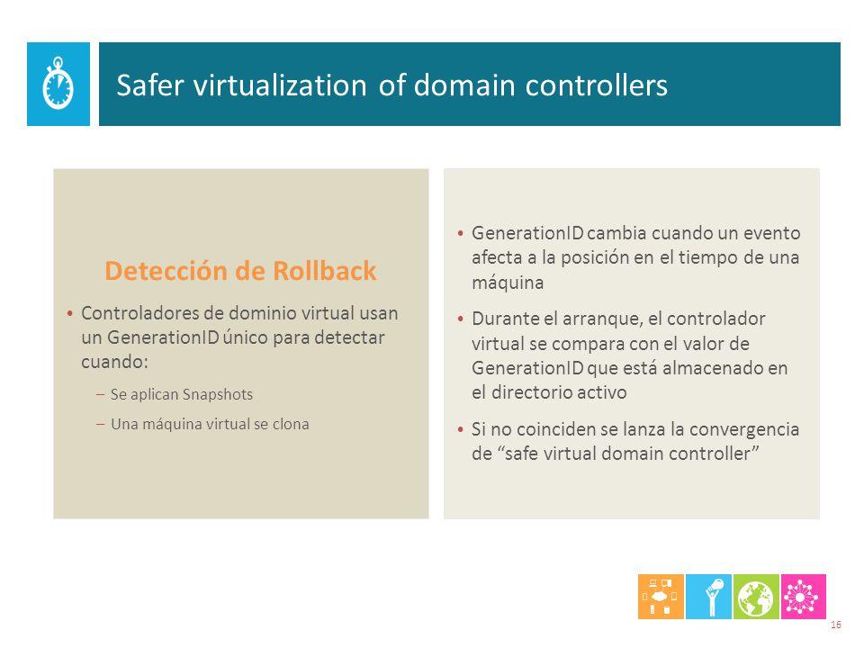 Detección de Rollback Controladores de dominio virtual usan un GenerationID único para detectar cuando: – Se aplican Snapshots – Una máquina virtual s