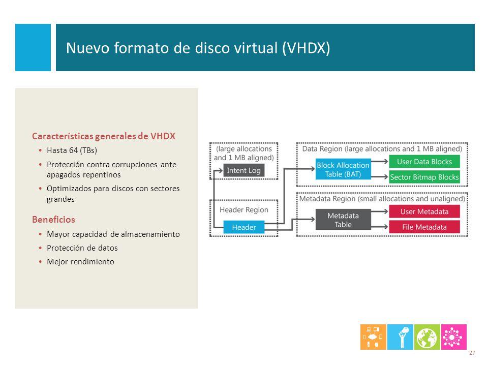 Nuevo formato de disco virtual (VHDX) Características generales de VHDX Hasta 64 (TBs) Protección contra corrupciones ante apagados repentinos Optimiz