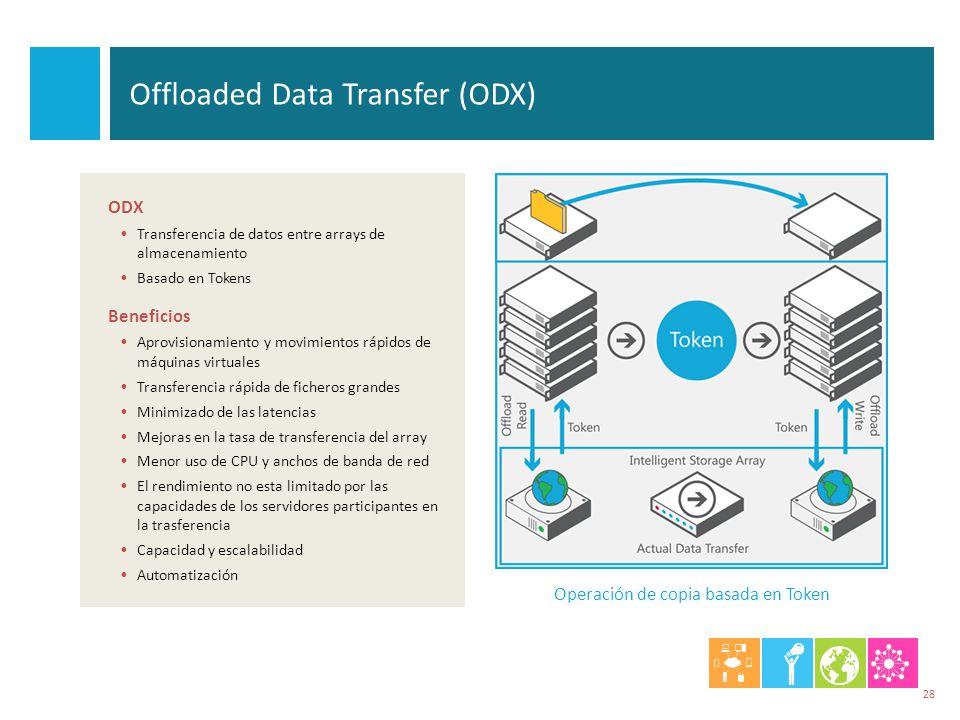 Offloaded Data Transfer (ODX) Operación de copia basada en Token 28 ODX Transferencia de datos entre arrays de almacenamiento Basado en Tokens Benefic
