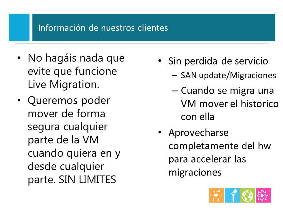 Información de nuestros clientes No hagáis nada que evite que funcione Live Migration. Queremos poder mover de forma segura cualquier parte de la VM c