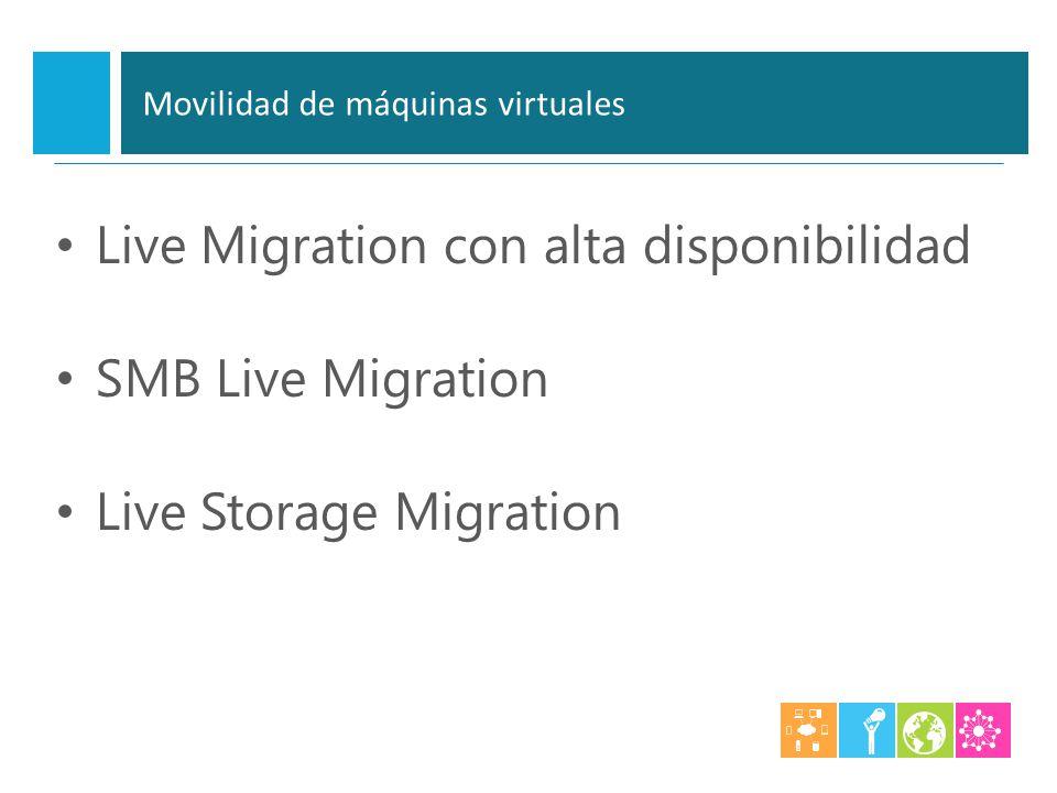 Live Migration con alta disponibilidad SMB Live Migration Live Storage Migration Movilidad de máquinas virtuales