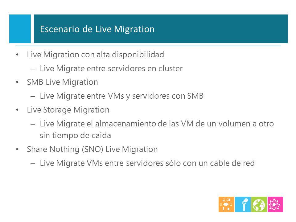 Live Migration con alta disponibilidad – Live Migrate entre servidores en cluster SMB Live Migration – Live Migrate entre VMs y servidores con SMB Liv
