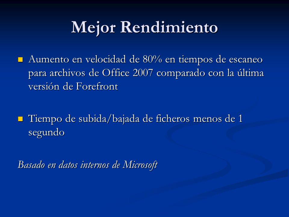 Mejor Rendimiento Aumento en velocidad de 80% en tiempos de escaneo para archivos de Office 2007 comparado con la última versión de Forefront Aumento en velocidad de 80% en tiempos de escaneo para archivos de Office 2007 comparado con la última versión de Forefront Tiempo de subida/bajada de ficheros menos de 1 segundo Tiempo de subida/bajada de ficheros menos de 1 segundo Basado en datos internos de Microsoft