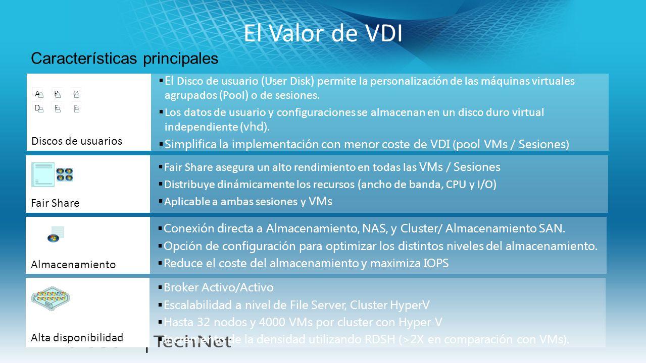 El Valor de VDI Características principales El Disco de usuario (User Disk) permite la personalización de las máquinas virtuales agrupados (Pool) o de