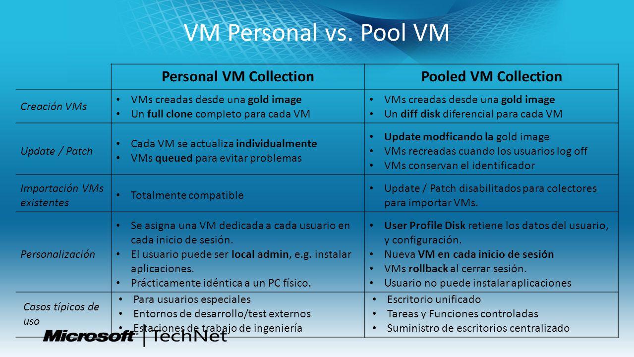 VM Personal vs. Pool VM Personal VM CollectionPooled VM Collection Creación VMs VMs creadas desde una gold image Un full clone completo para cada VM V
