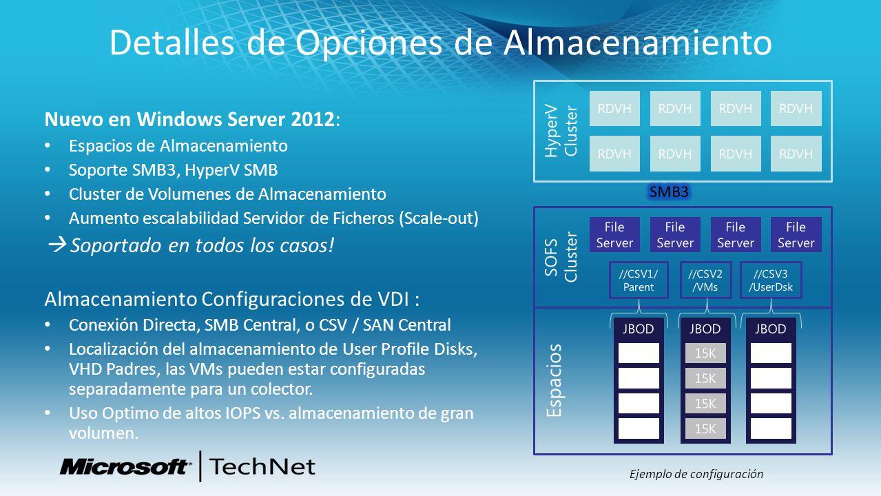 Detalles de Opciones de Almacenamiento Nuevo en Windows Server 2012: Espacios de Almacenamiento Soporte SMB3, HyperV SMB Cluster de Volumenes de Almac