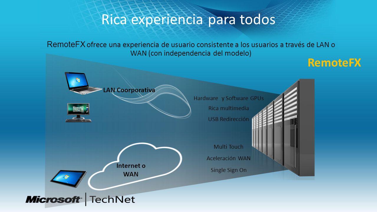 Rica experiencia para todos RemoteFX ofrece una experiencia de usuario consistente a los usuarios a través de LAN o WAN (con independencia del modelo)