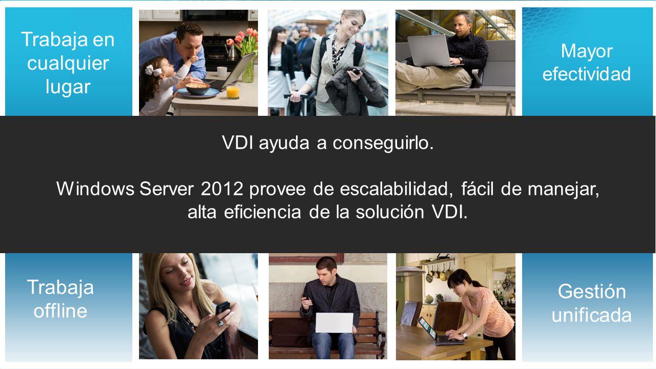 Trabaja en cualquier lugar Mayor efectividad Trabaja offline Business continuity Simplify delivery Gestión unificada VDI ayuda a conseguirlo. Windows