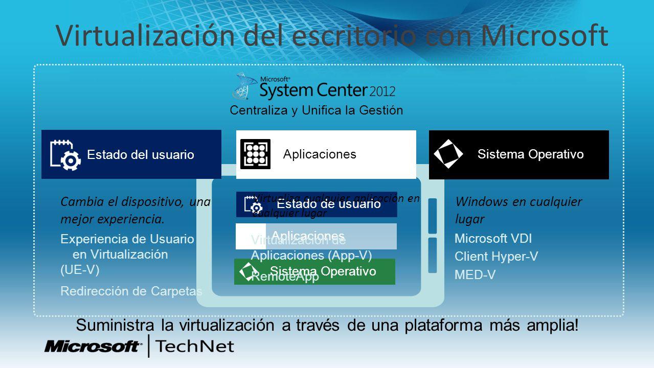 Estado de usuario Aplicaciones Sistema Operativo Virtualización del escritorio con Microsoft Estado del usuario AplicacionesSistema Operativo Experien