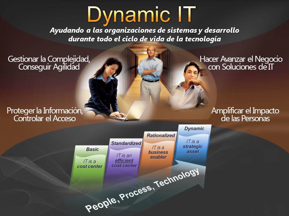Gestionar la Complejidad, Conseguir Agilidad Proteger la Información, Controlar el Acceso Hacer Avanzar el Negocio con Soluciones de IT Amplificar el