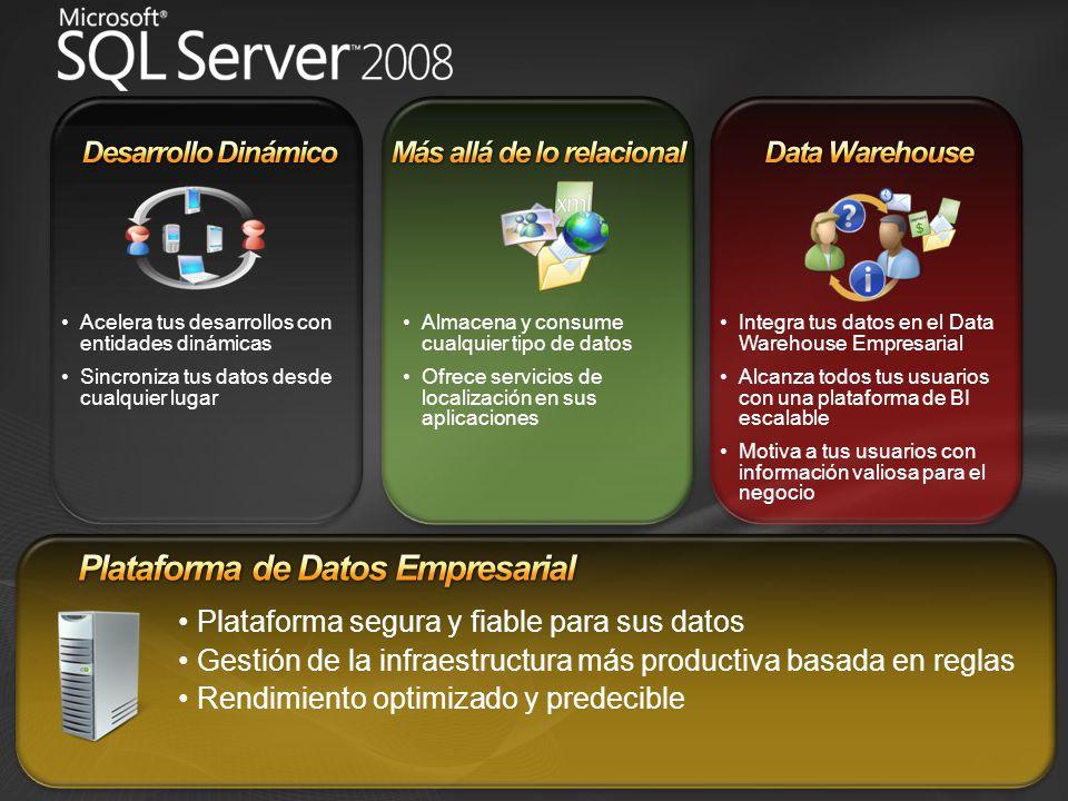 Almacena y consume cualquier tipo de datos Ofrece servicios de localización en sus aplicaciones Acelera tus desarrollos con entidades dinámicas Sincro