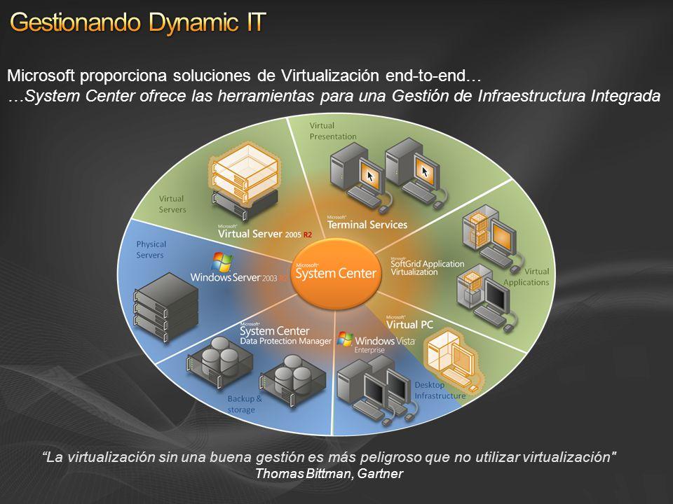 Microsoft proporciona soluciones de Virtualización end-to-end… …System Center ofrece las herramientas para una Gestión de Infraestructura Integrada La