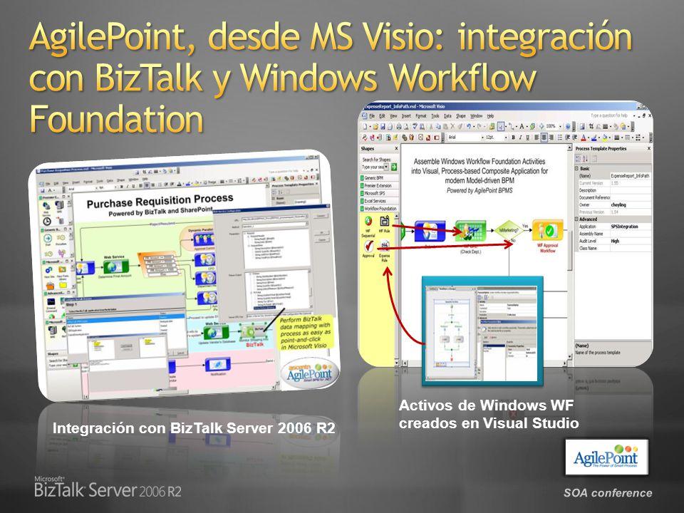 SOA conference Integración con SharePoint / MOSS 2007 e InfoPath Form Server