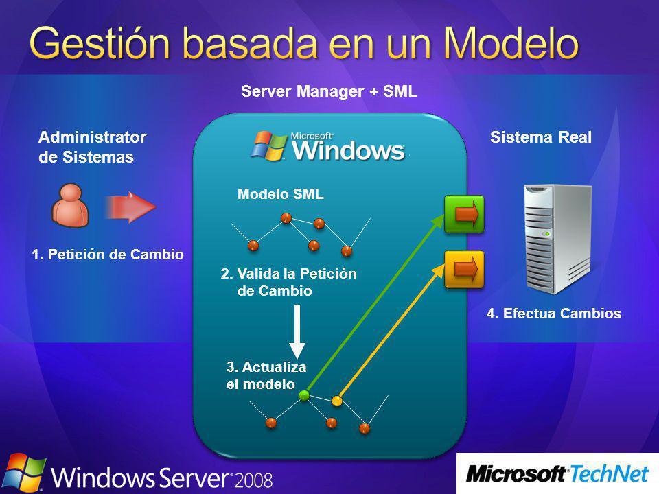 Sistema Real 3. Actualiza el modelo Administrator de Sistemas 1.