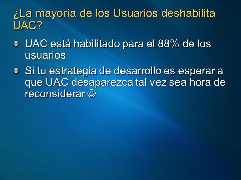 ¿La mayoría de los Usuarios deshabilita UAC? UAC está habilitado para el 88% de los usuarios Si tu estrategia de desarrollo es esperar a que UAC desap