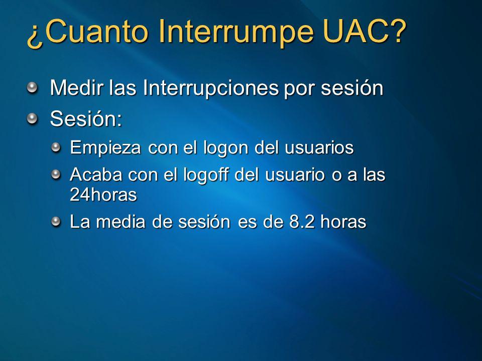 ¿Cuanto Interrumpe UAC? Medir las Interrupciones por sesión Sesión: Empieza con el logon del usuarios Acaba con el logoff del usuario o a las 24horas