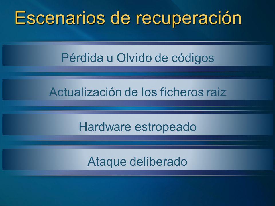 Escenarios de recuperación Pérdida u Olvido de códigosActualización de los ficheros raizHardware estropeadoAtaque deliberado
