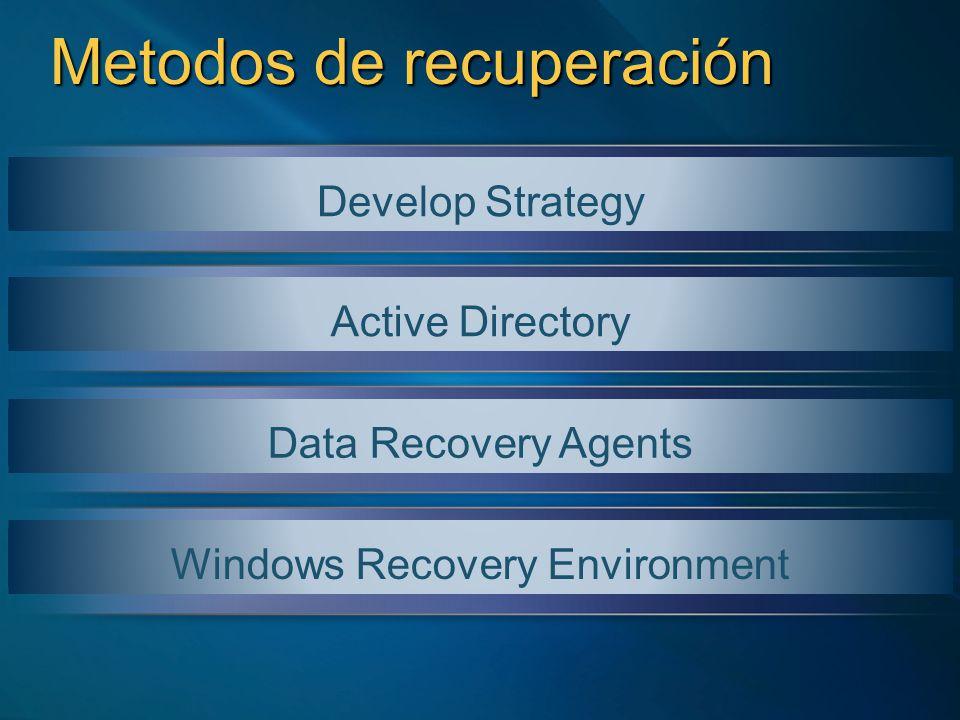 Metodos de recuperación Develop StrategyActive DirectoryData Recovery AgentsWindows Recovery Environment