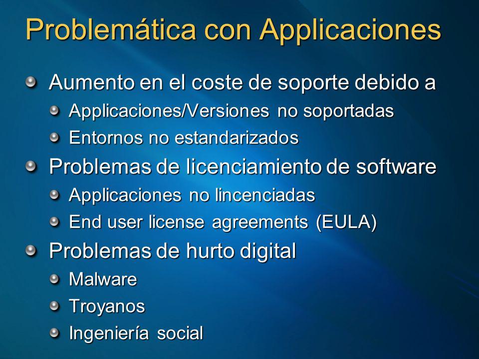 Problemática con Applicaciones Aumento en el coste de soporte debido a Applicaciones/Versiones no soportadas Entornos no estandarizados Problemas de licenciamiento de software Applicaciones no lincenciadas End user license agreements (EULA) Problemas de hurto digital MalwareTroyanos Ingeniería social