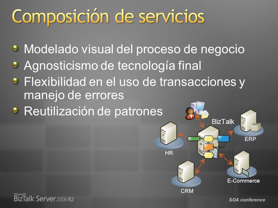 SOA conference Modelado visual del proceso de negocio Agnosticismo de tecnología final Flexibilidad en el uso de transacciones y manejo de errores Reutilización de patrones CRM HR E-Commerce ERP BizTalk